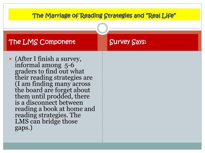 """The Marriage of Reading Strategies and """"Real Life"""""""