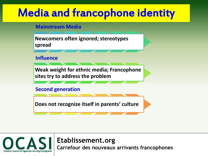 Media and francophone identity