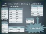 preterite snake snakey y cucaracha