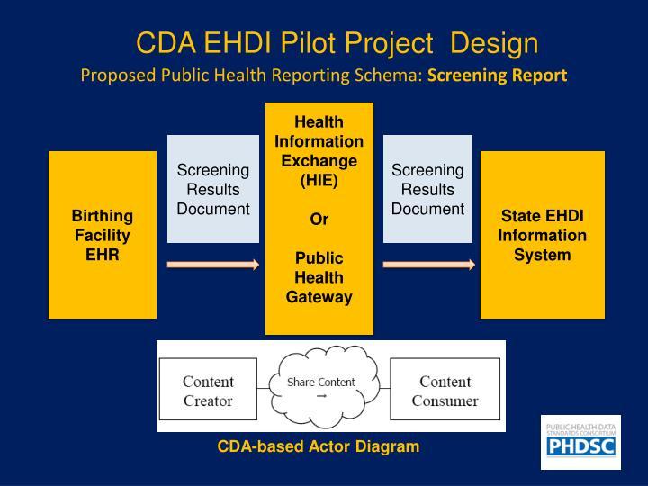 CDA EHDI Pilot Project  Design