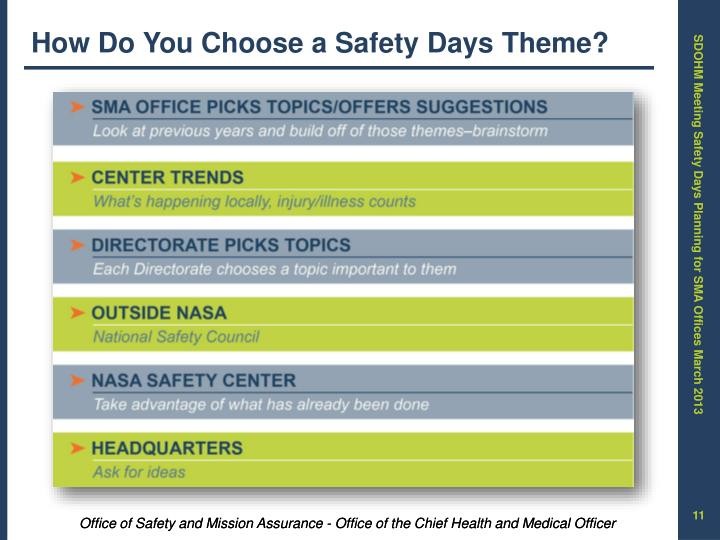 How Do You Choose a Safety Days Theme?