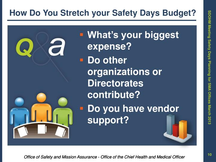 How Do You Stretch your Safety Days Budget?