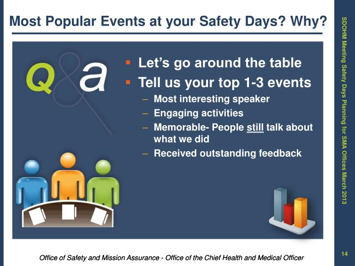 Most Popular Events at your Safety Days? Why?