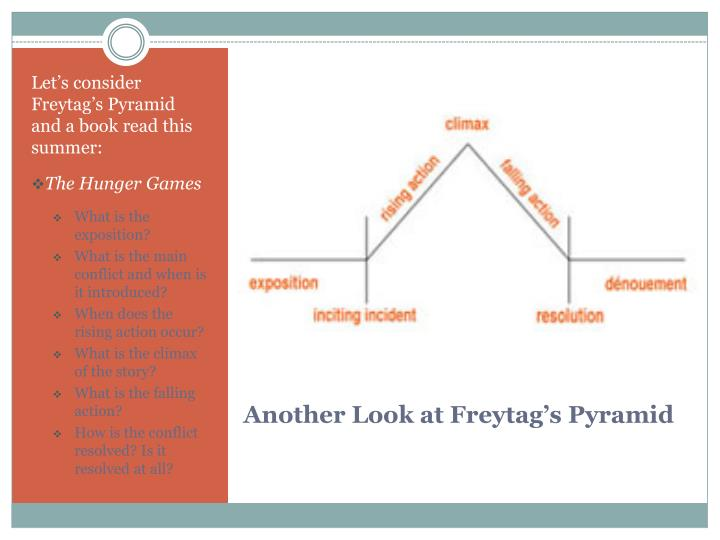 Let's consider Freytag's Pyramid and a book read this summer: