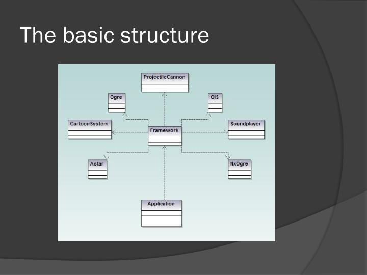 The basic structure
