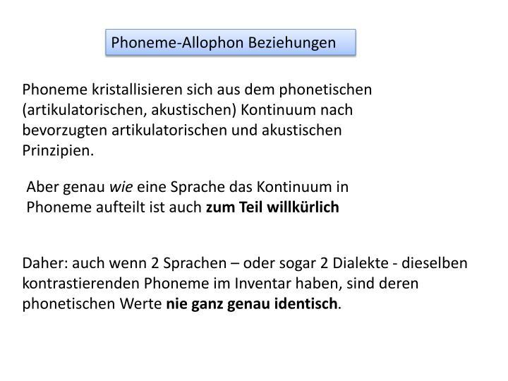 Phoneme-Allophon