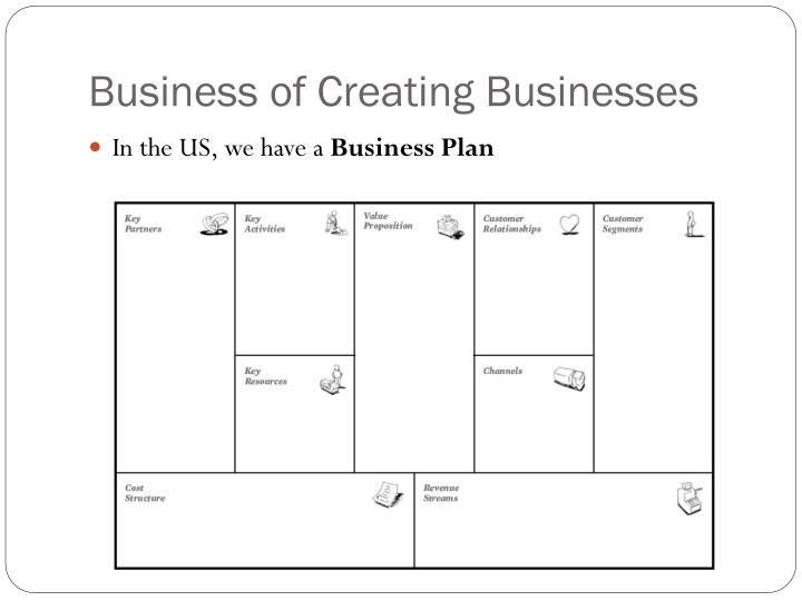 Business of Creating Businesses