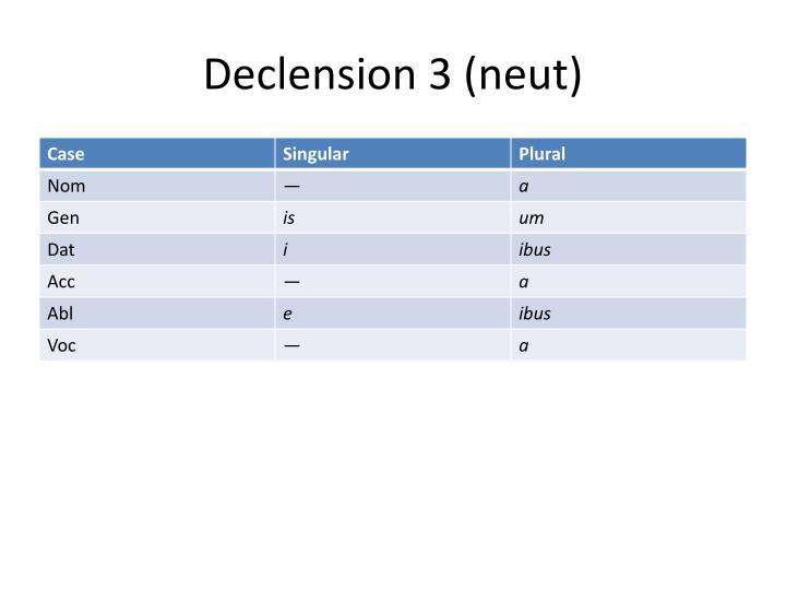 Declension 3 (