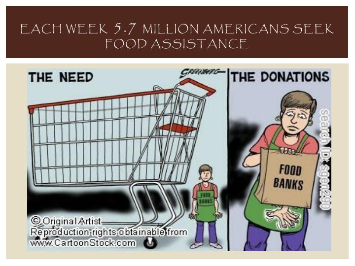 Each week 5 7 million americans seek food assistance