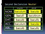 second declension neuter10