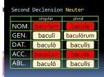 second declension neuter11