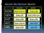 second declension neuter7