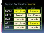 second declension neuter9