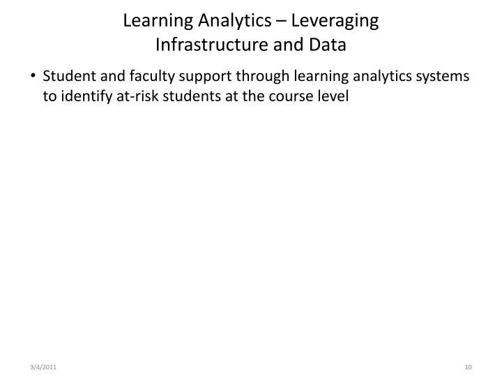 Learning Analytics – Leveraging
