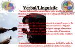 verbal linguistic1