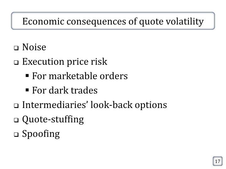 Economic consequences of quote volatility