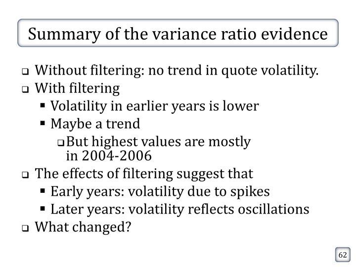 Summary of the variance ratio evidence