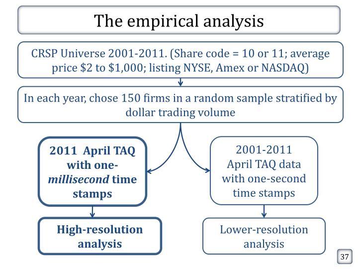 The empirical analysis