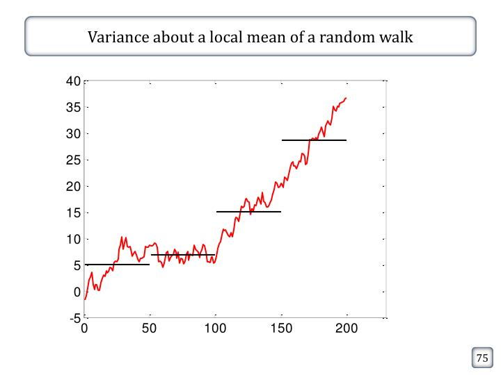 Variance about a local mean of a random walk
