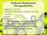 graduation requirements distinguished plan