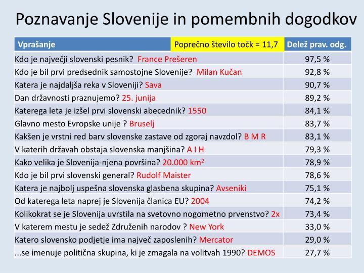 Poznavanje Slovenije in pomembnih dogodkov