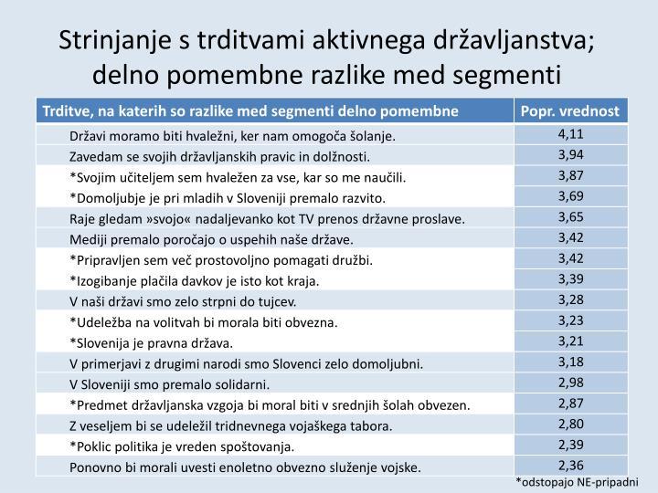 Strinjanje s trditvami aktivnega državljanstva; delno pomembne razlike med segmenti