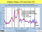 inflation rates cpi and core cpi