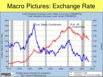macro pictures exchange rate