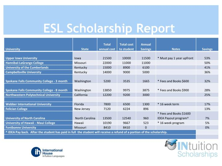 ESL Scholarship Report
