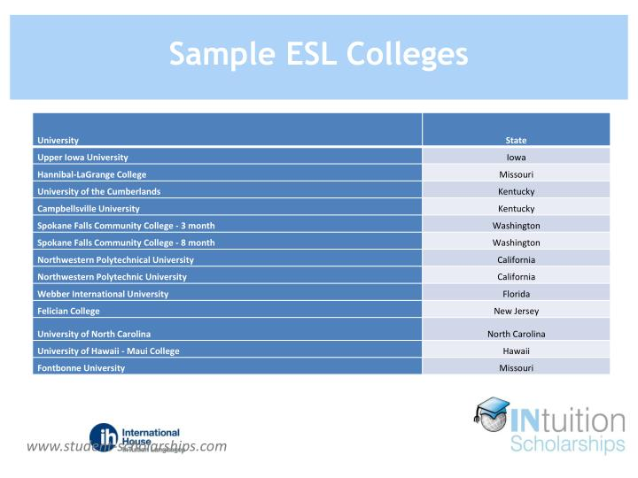 Sample ESL Colleges