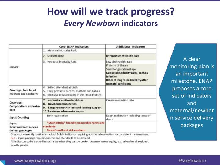 How will we track progress?
