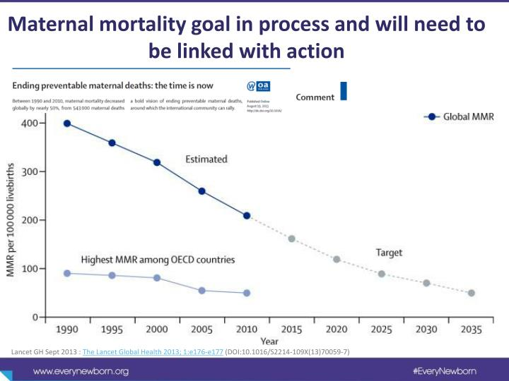 Maternal mortality goal in process and will need to be linked with action