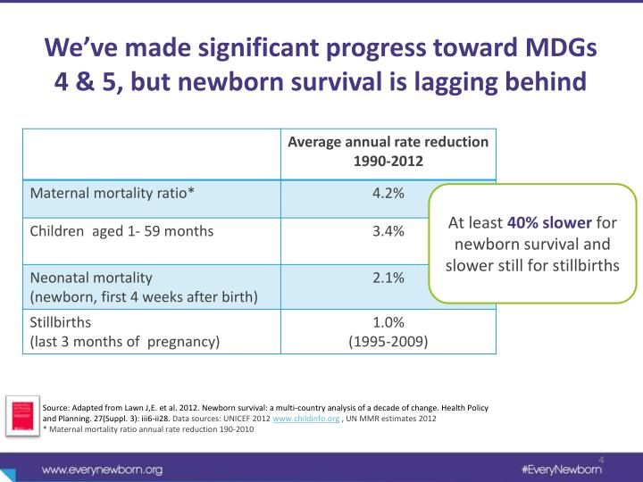 We've made significant progress toward MDGs