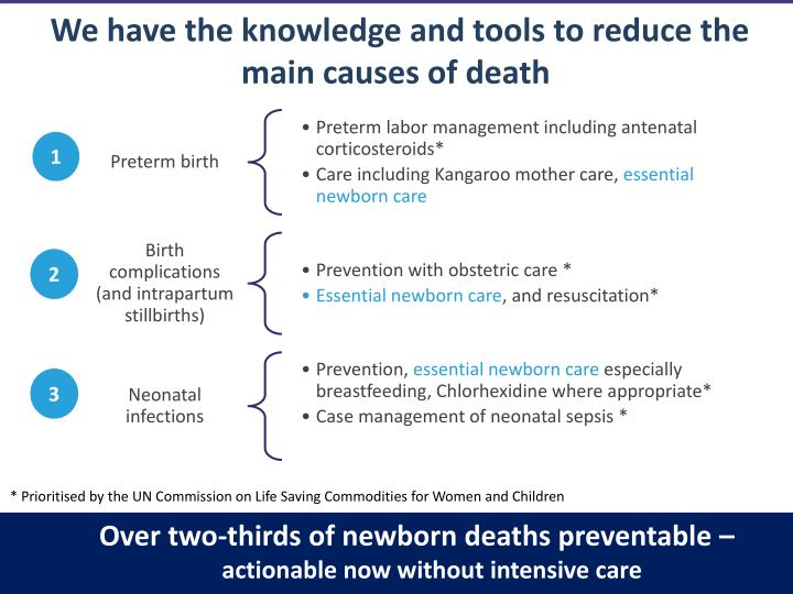 We have the knowledge and tools to reduce the main causes of death