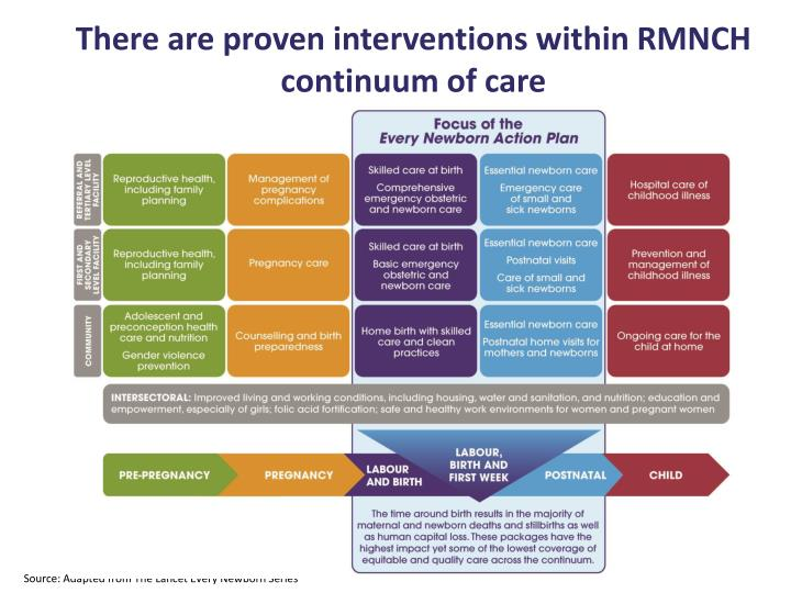 There are proven interventions within RMNCH continuum of care