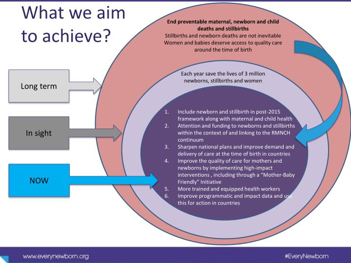 What we aim to achieve?