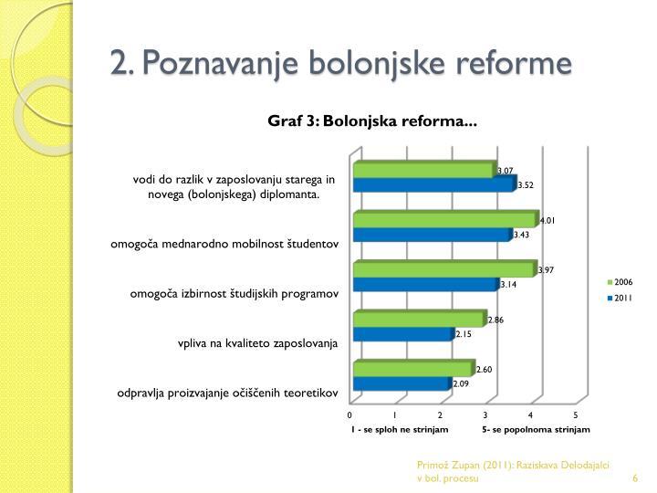 2. Poznavanje bolonjske reforme