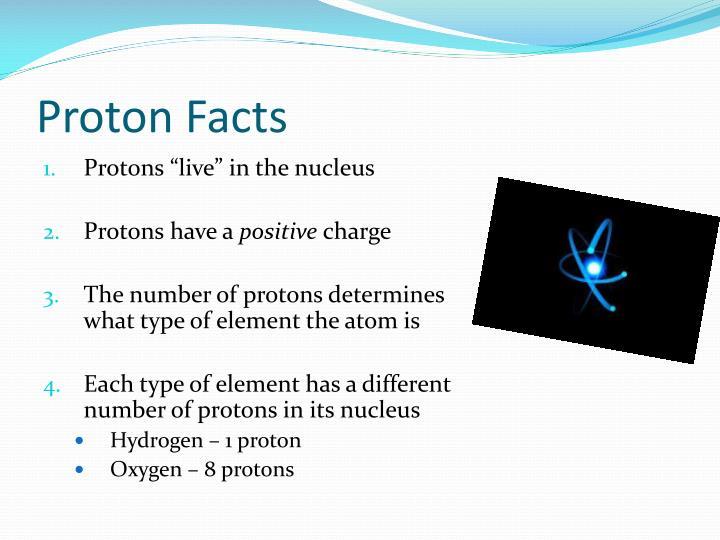 Proton Facts