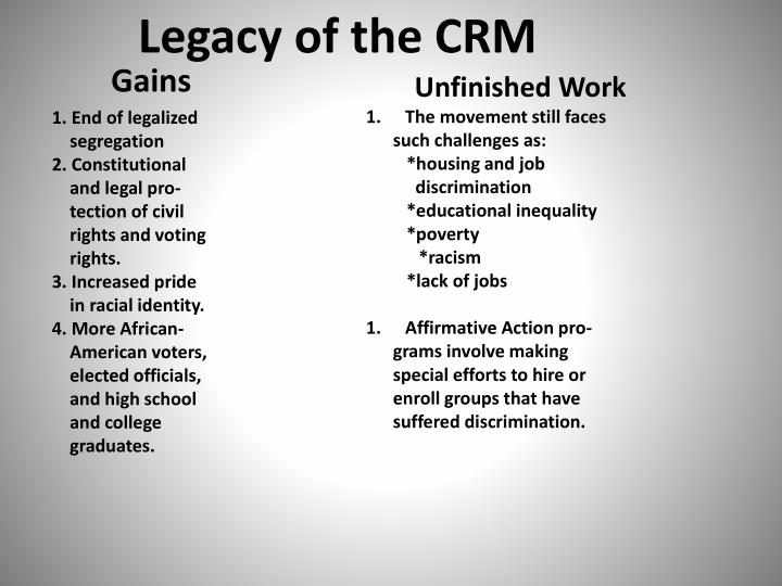 Legacy of the CRM