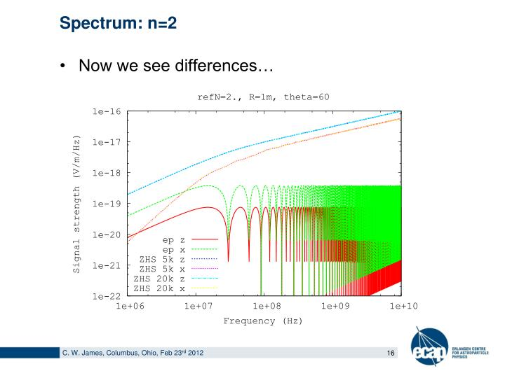 Spectrum: n=2