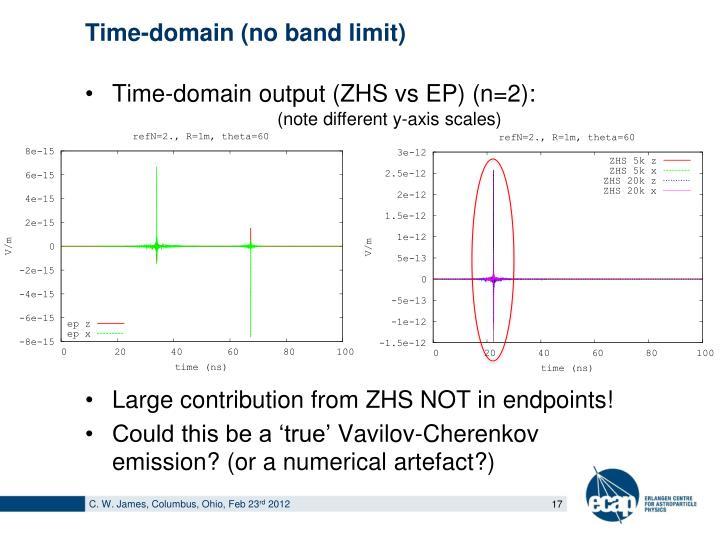 Time-domain (no band limit)