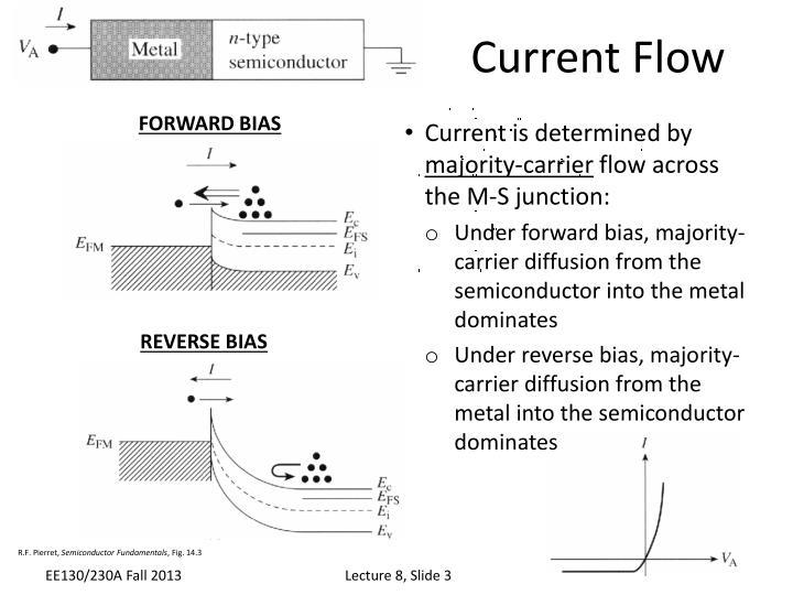 Current Flow