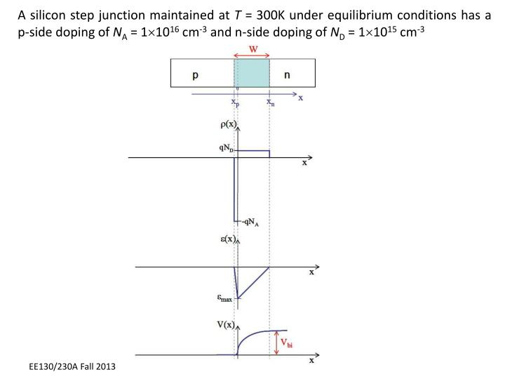 A silicon step junction maintained at