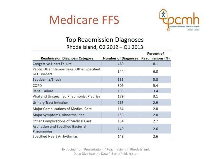Medicare FFS