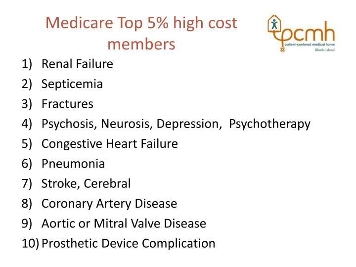 Medicare Top 5% high cost members