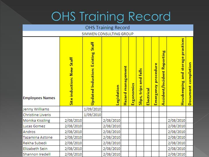 OHS Training Record