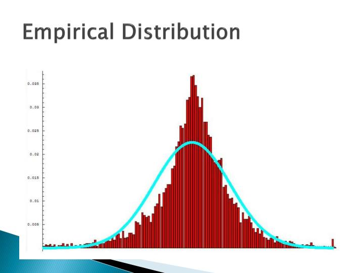 Empirical Distribution