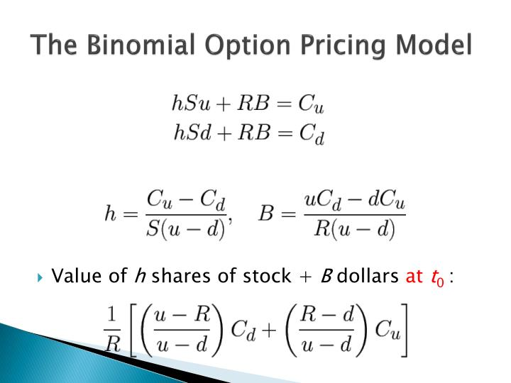The Binomial Option Pricing Model