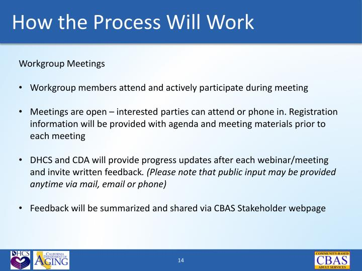 Workgroup Meetings