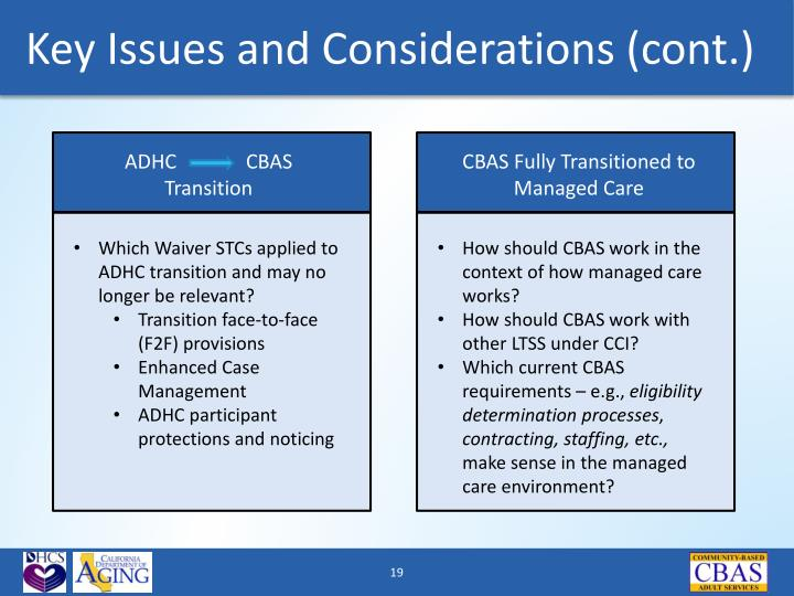 ADHC              CBAS Transition